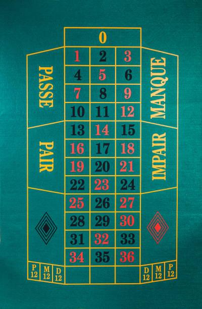 Жесткая правда про ИГРОВЫЕ АВТОМАТЫ казино